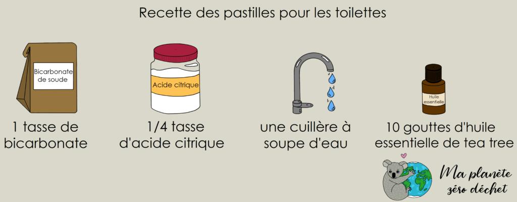 recette des pastilles pour les toilettes